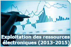 Electronic resource usage